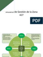 Modelo de Gestión de la Zona 427