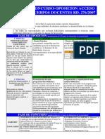 Cuadro-Resumen Oposiciones 2013