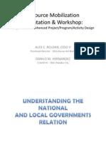 Resource Mobilization Orientation & Workshop