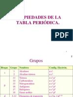 PROPIEDADES DE LA TABLA PERIÓDICA