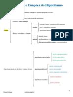 Estrutura e Funções do Hipotálamo