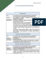 Agenda de Obligaciones Tributarias 2013