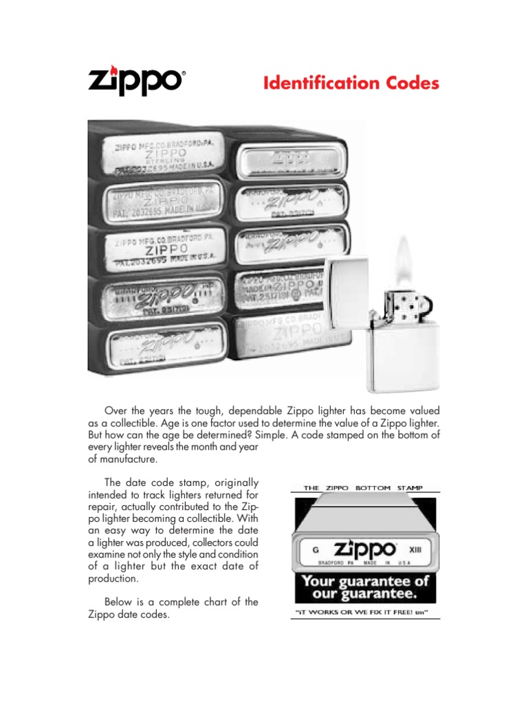 Products brand Zippo