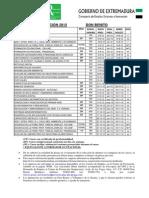 Listado de cursos 2ª fase 1ª Programación 2012