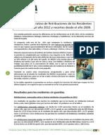 Retribuciones-MIR-2012.pdf