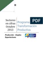 Producción Empleo Exportaciones PTP Octubre 2013