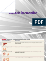 Efectele hormonilor