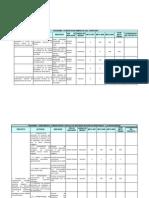 Matriz de Acciones Operativa 2007-2009