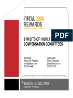 8 Habits of Highly Effective Compensation Committees