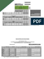 FORMATO (INFORMES BIMESTRALES) 2013-2014