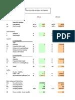 Design and Calculation Agitation