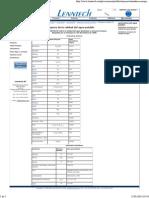 Estándares europeos de la calidad del agua potable.pdf