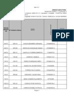 Copia de Informes Febrero Ac