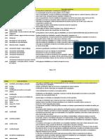 tabela3naturezadasrubricasdafolhadepagamento-131001080037-phpapp01