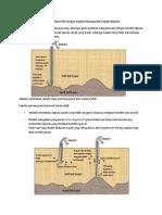 Analisa Kajian Tiang Pancang Spun Pile Dengan Sepatu Pancang Dan Sepatu Mamira