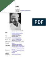 M Gandhi Bio