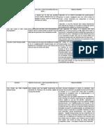 Questions journalistes (1).pdf