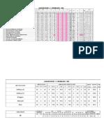 Headcount Thn 6 (2014) Berdsrkan Ujian Diagnostik