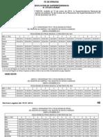 Fe de Erratas Res. N 379-2013-SUNAT