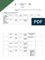 Syllabus for Myoma Uteri