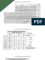 Tabla-Enterobacteriaceae[1].pdf