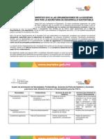 SDS Diagnóstico de necesidades OSC's, Morelos 2013
