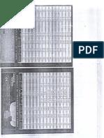 CONVERSÃO DUREZA.pdf