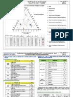 Classification 20des 20sols 2029-12-10