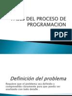 Fases Del Proceso de Programacion