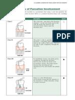 10 Med Dent Class Furcation Involve