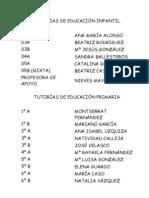 EQUIPO DE PROFESORES