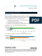 Human Events - Gravis Marketing Results - PA Primary Election