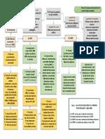 Tema X. LAS LEYES DE EDUCACIÓN DE LA PRIMERA ETAPA SOCIALISTA (1982-1996 )