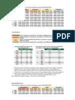 Resultados de Enlace 2013, 2010