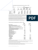 Tax Rates Alberta 2013