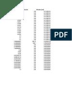 RosaDeLosVientos Io 110505pp