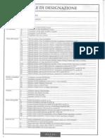 Designazione cavi CEI UNEL 35011.pdf