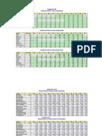 Calculo Produccion P. Sociales