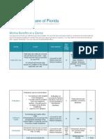 Florida Benefits at a Glance