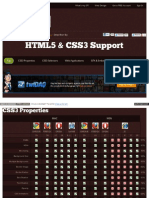 HTML5 CSS3 Suport Tables