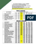 Kalendar Ispita Za 2014d