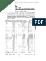 Rpp2013 List Double Beta Decay