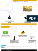 CPG TPM Promotional Planning Infographic