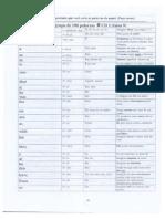 AS 300 e as 1000 PALAVRAS MAIS COMUNS EM INGLES (COM FONEMA).pdf