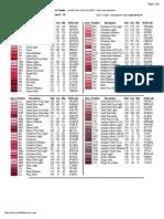 DMCFloss-RGBvalues