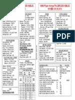 John Peck N98JG Piper PA-28R Checklist