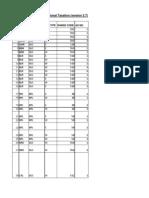 PAN AO Codes International Taxation Ver2.7 18062013