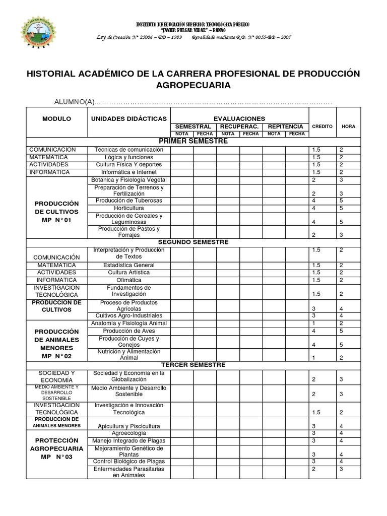 Historial Académico Prod. Agrop.