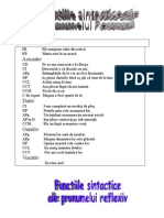 Functiile sintactice ale pronumelui personal