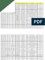 Sedes de Inscripcion Regimen Costa 10 01 Zonas Comunicacion Zona5